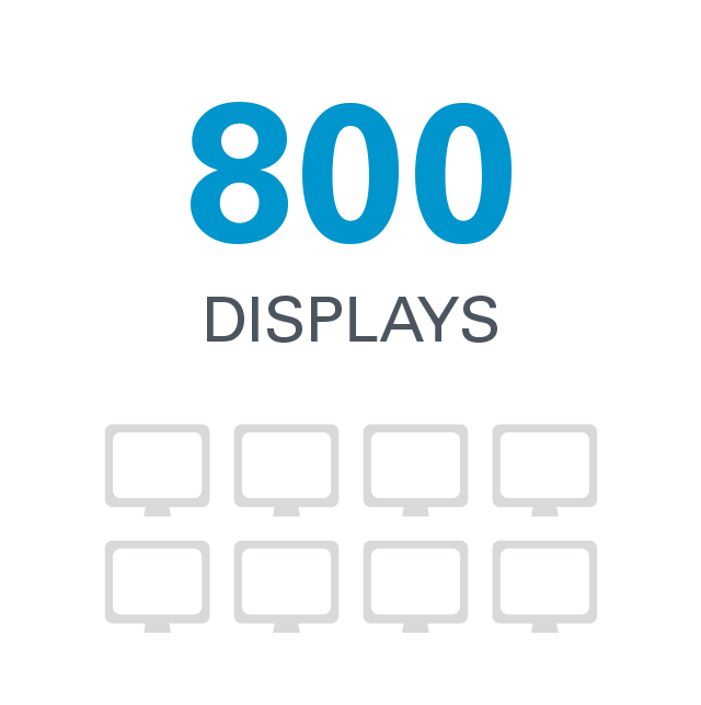 800 displays